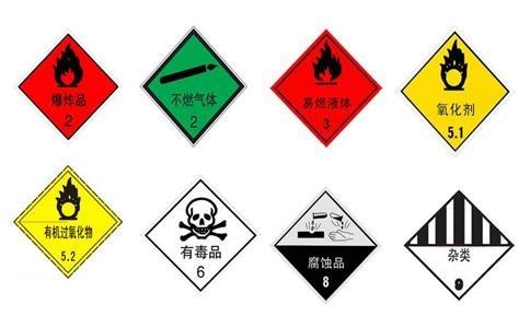 防中毒安全技术措施